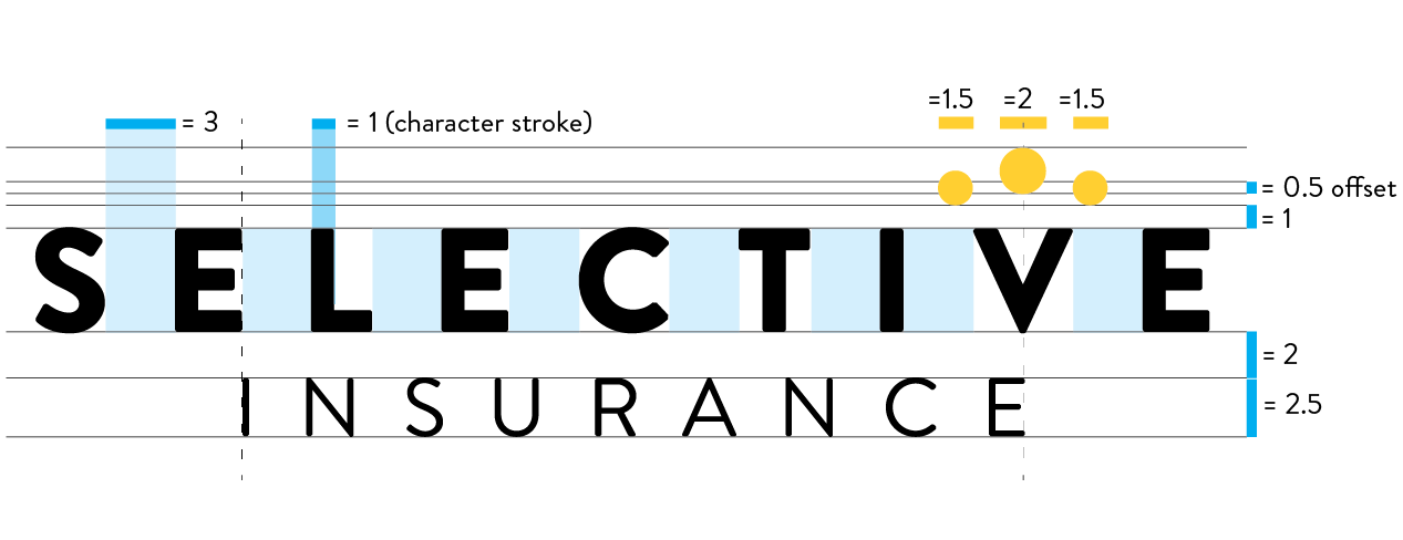 Selective Insurance Typographic Guidelines